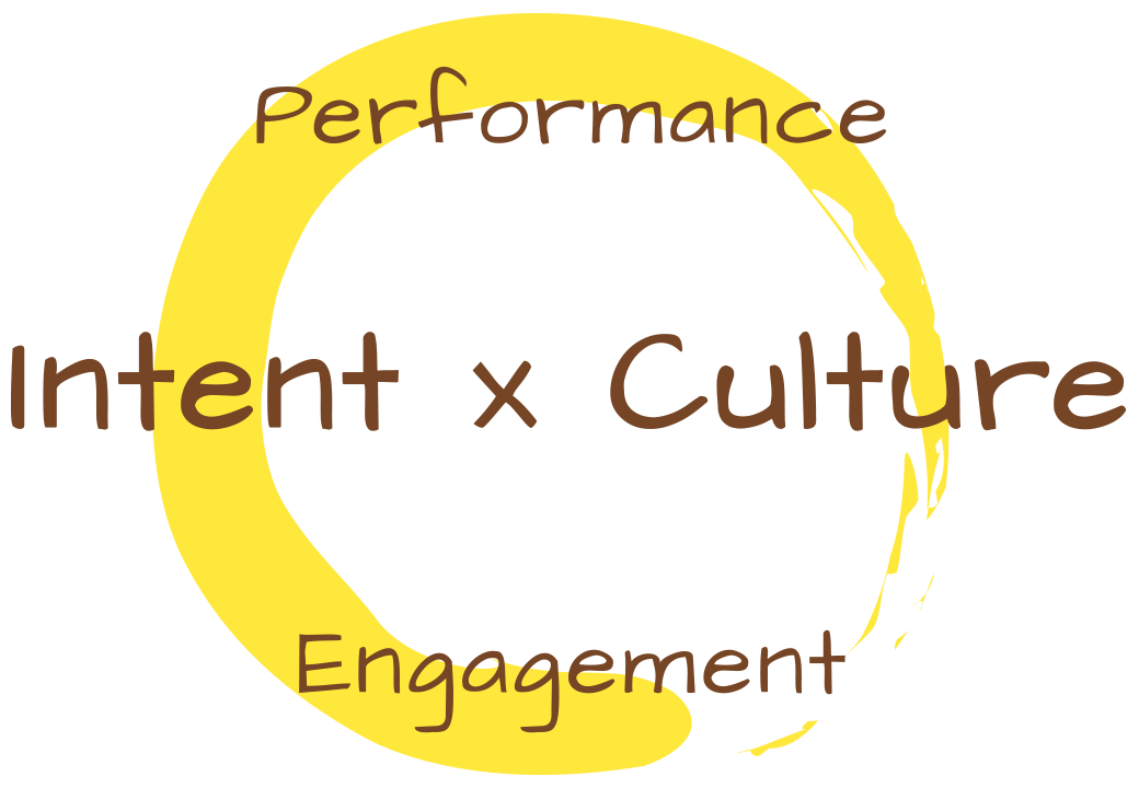 Performance Intent x Culture Engagement